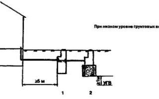 Автономные системы инженерного оборудования жилых домов и общественных зданий (часть «Канализация»)