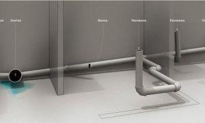 Какой должен быть уклон канализационной трубы на 1 метр