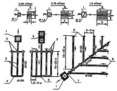 Схема полей фильтрации