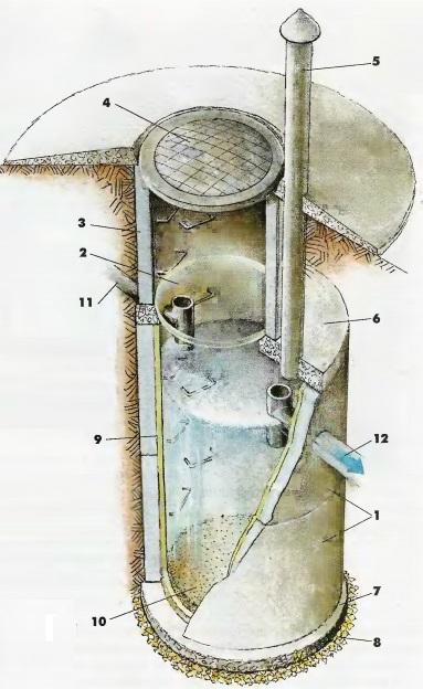 Схема колодца очистного сооружения