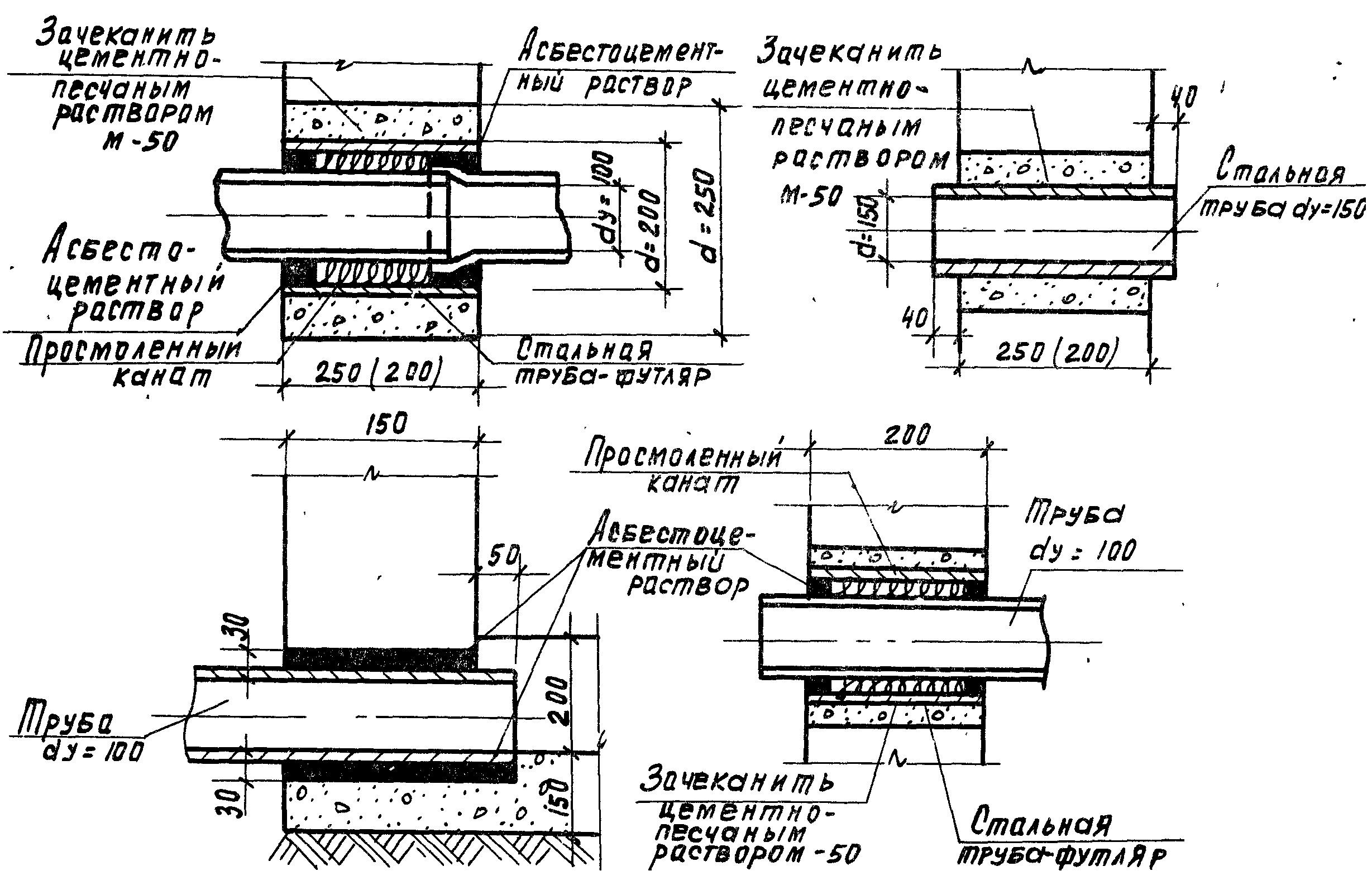 Схема периливов очистного сооружения