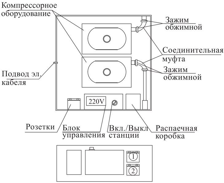Схема подключения компрессорного оборудования