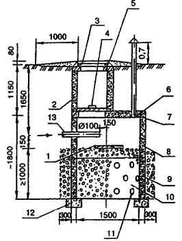Колодец из сборных железобетонных конструкций