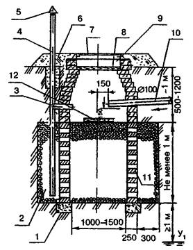 Фильтрующий колодец из кирпича