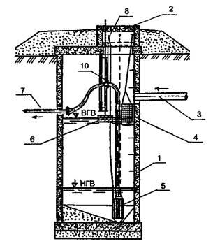 Установка для перекачки сточных вод