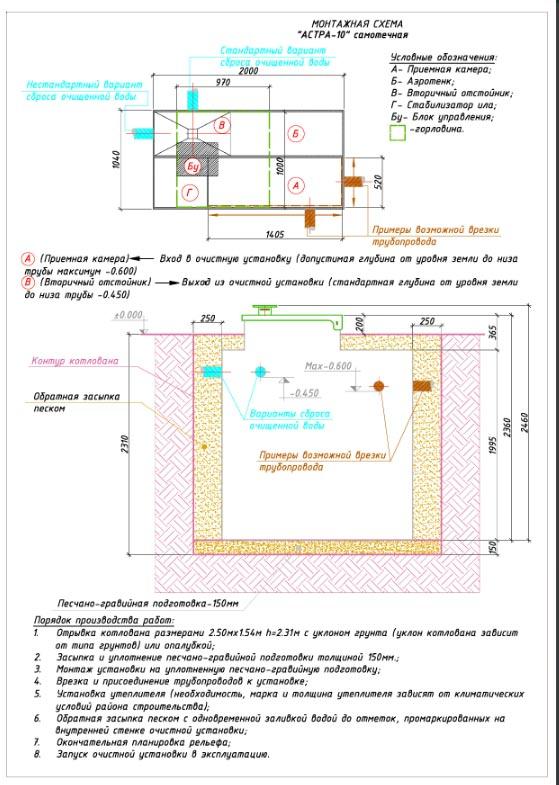 Монтажная схема станции Юнилос Астра 10