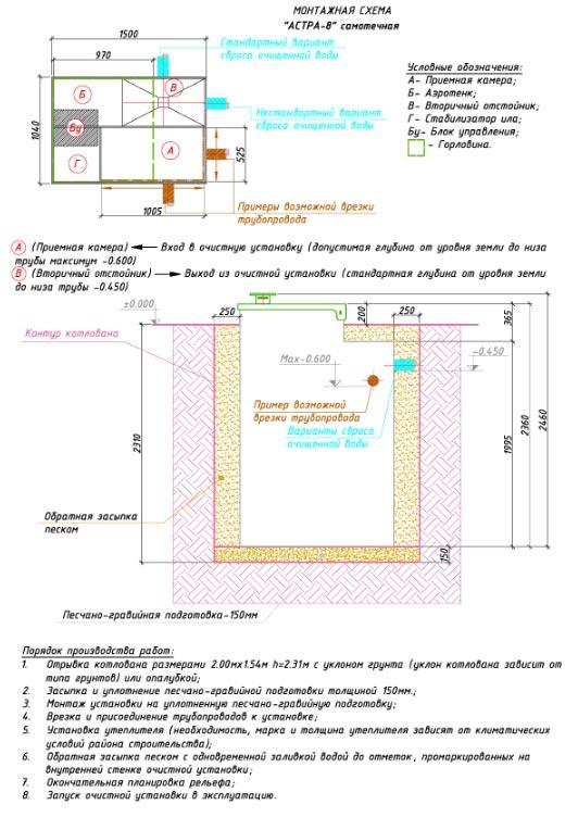 Монтажная схема станции Юнилос Астра 8