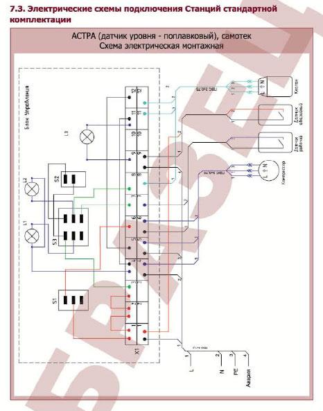 Схема электрическая монтажная для самотечный станций Юнилос Астра