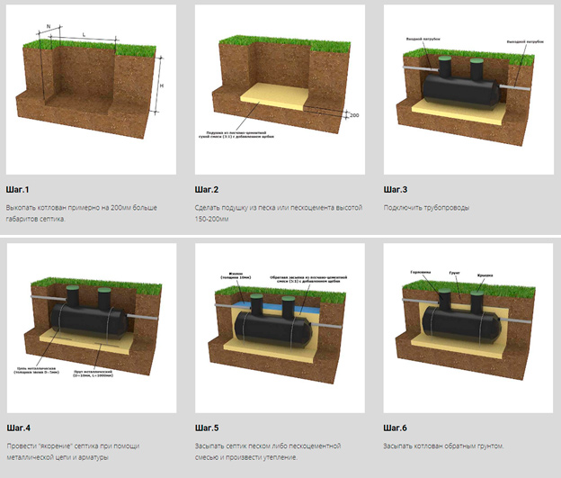 Схема самостоятельного монтажа установки Барс-Био