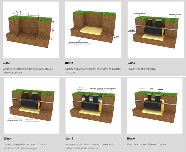 Схема самостоятельного монтажа установки Барс-Ультра