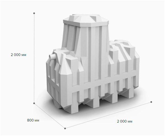 Ergobox 4S - габаритные размеры
