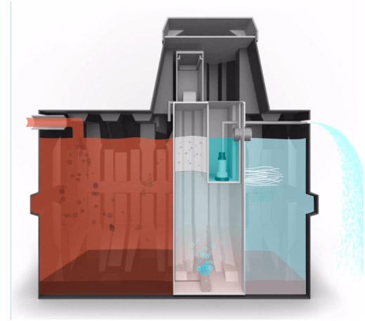 Схема устройства и расположения камер