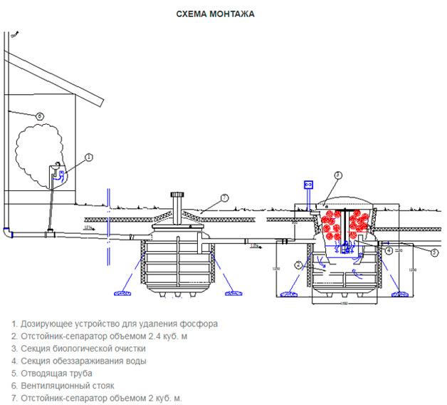 Схема монтажа автономной установки с имеющимся дополнительным отстойником