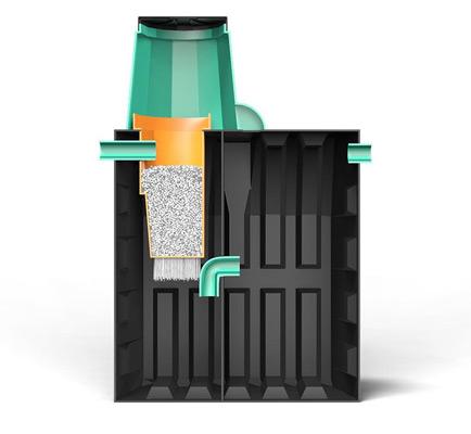 Схема внутреннего устройства двухкамерной модели