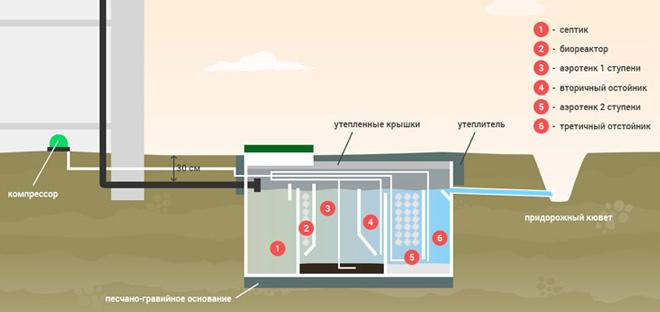 Схема внутреннего устройства и принципа работы