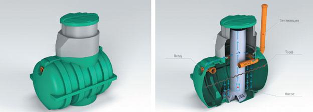 Внешний вид и схема устройства биофильтра в модификации Плюс