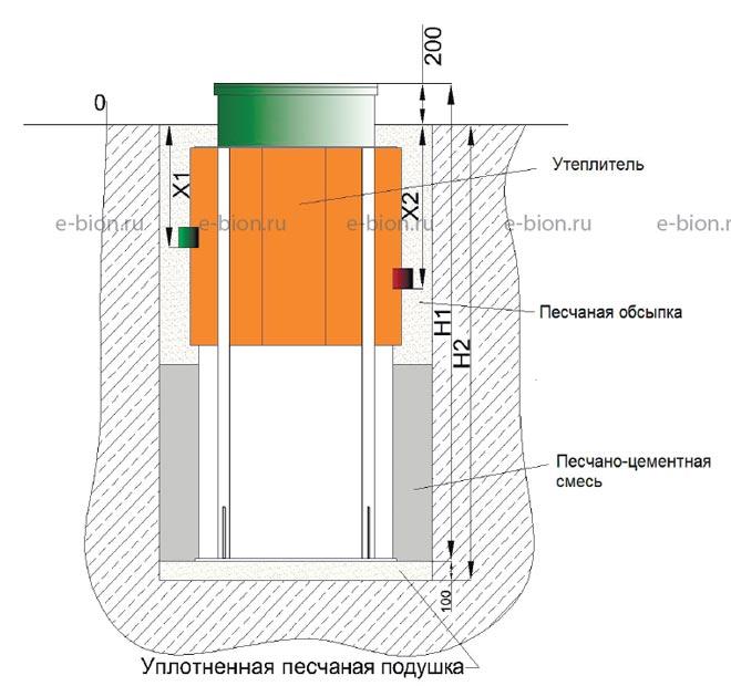 Схема монтажа септика Евробион