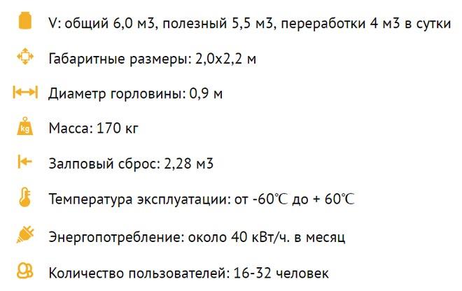Технические характеристики септика АК 16-32
