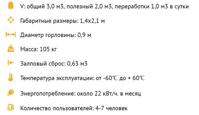 Технические характеристики септика АК 4-7