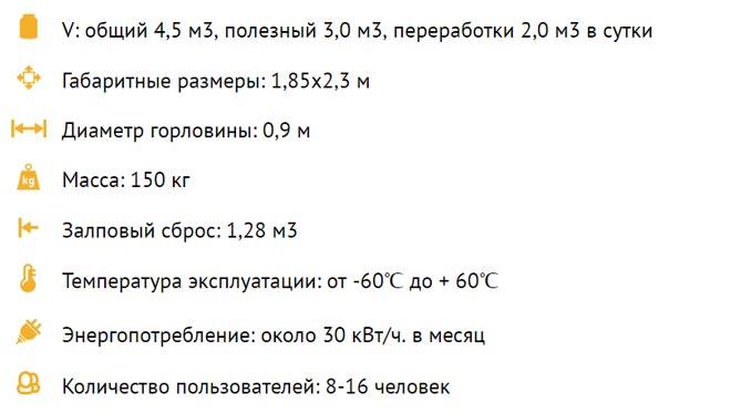 Технические характеристики септика АК 8-16