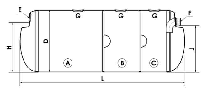 Схема трехсекционных септиков Flotenk STA