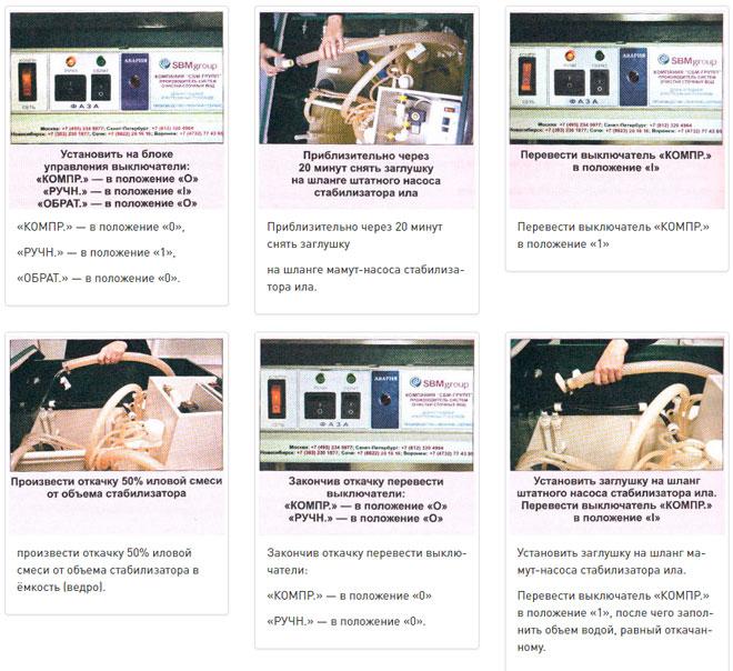 Инструкция по удалению излишков активного ила мамут-насосом